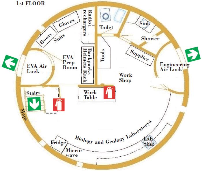 Документы, правила использования и схема марсианской станции MDRS.